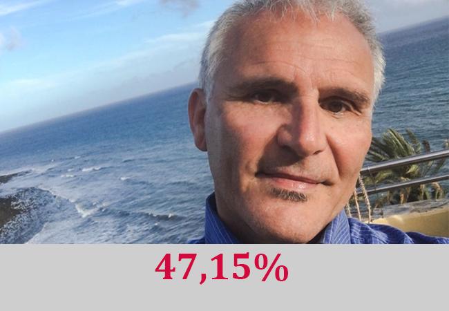 """CAPENA – Barbetti di nuovo sindaco con il 47,15% """"A Capena si apre una nuova stagione. Sarò il Sindaco di una Capena Aperta al FUTURO!"""" Tutte le preferenze"""